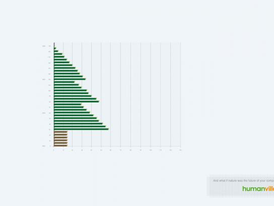 Human Village Print Ad -  Tree