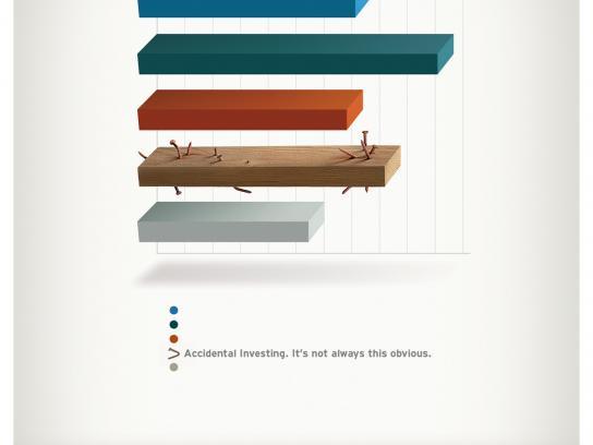 Invesco Print Ad -  Board
