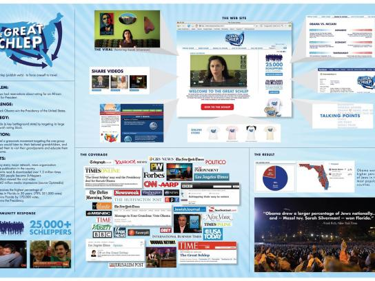 Jewish Council for Education & Research Digital Ad -  The Great Schlep