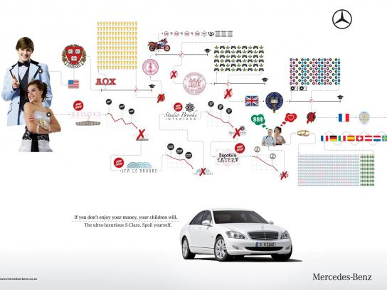 Mercedes Print Ad -  Children