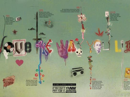Monkey Week Print Ad -  Eminem