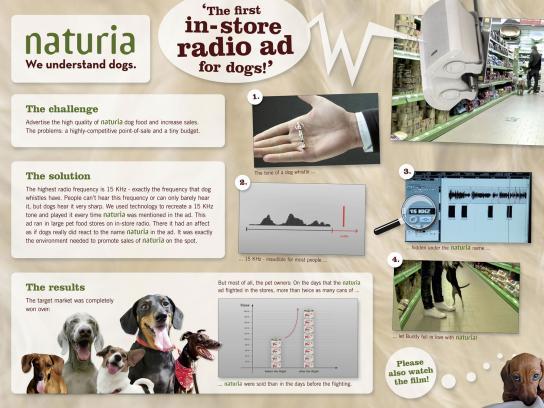 Naturia Audio Ad -  Dog Radio