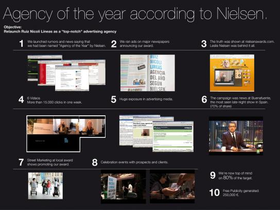 Ruiz Nicoli Lineas Ambient Ad -  Nielsen Awards