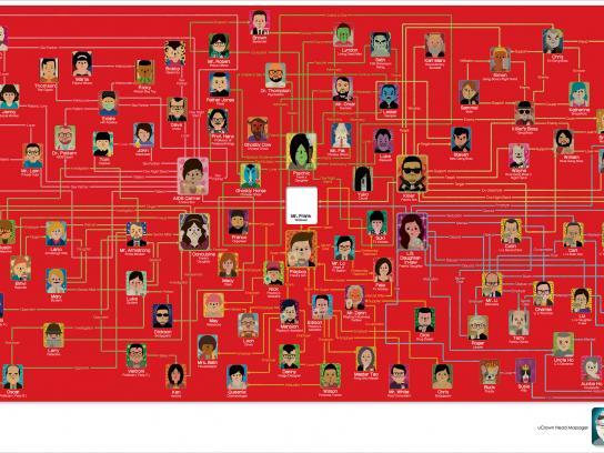 Osim Print Ad -  Relationship Map - Widower
