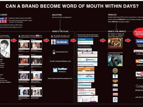 Dumin Digital Ad -  Ririn Dumin, Part one  Can a brand be come word of mouth within days?