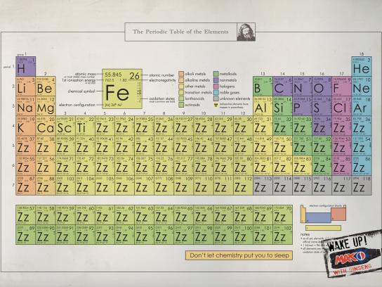 Pepsi Print Ad -  Periodic table