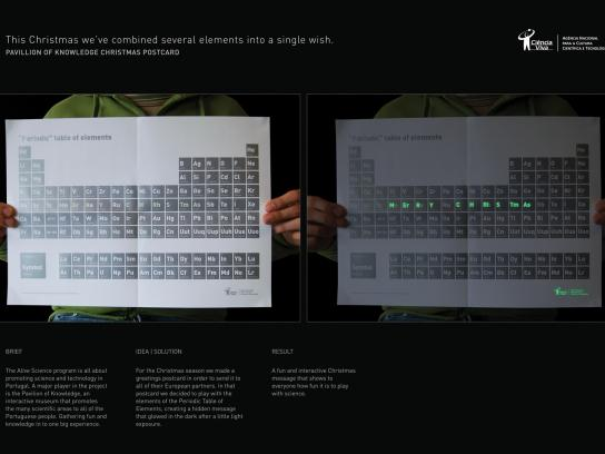 Ciência Viva Direct Ad -  Periodic Table of Elements