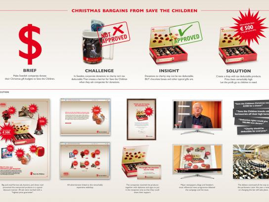 Save the Children Ambient Ad -  Christmas Bargains
