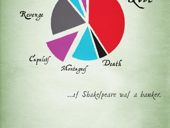 Barclays Print Ad -  Shakespeare