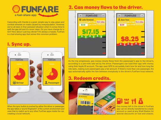 Funfare Fuel Share App