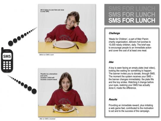 SMS For Lunch