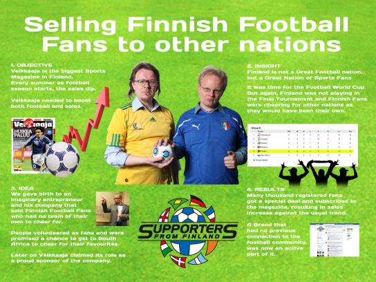 Veikkaaja Ambient Ad -  Supporters From Finland