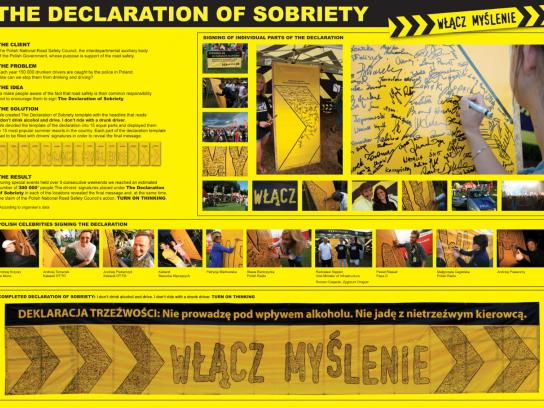 The Polish National Road Safety Council Ambient Ad -  The Declaration of Sobriety