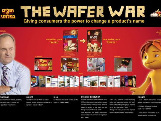 Elite's Wafers Ambient Ad -  The Wafer War