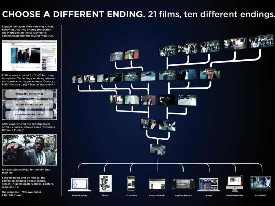 The Metropolitan Police Digital Ad -  Choose a Different Ending