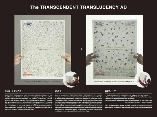 Mitsubishi Direct Ad -  The transcendent translucent ad