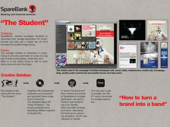 SpareBank Digital Ad -  The Student Smartphone Budget App