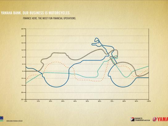 Yamaha Bank Print Ad -  XVS Chart