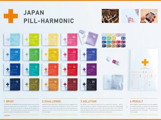 Japan Philharmonic Orchestra Direct Ad -  The Japan Pill-harmonic
