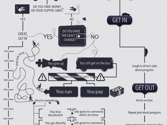 Uber Print Ad -  Job interview