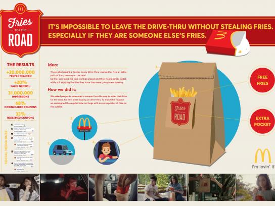 McDonald's Direct Ad - Fries for the Road