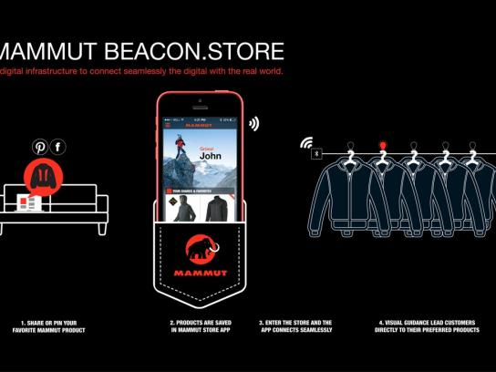 Mammut Digital Ad -  Store ecosystem