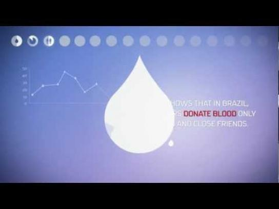 Hematology Institute of Bahia Digital Ad -  If your friend needed blood, would you donate?