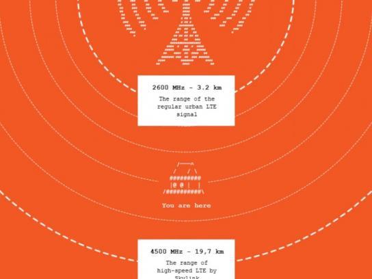 Skylink Digital Ad - 1MB