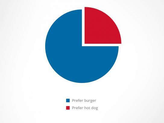 Domino's Pizza Print Ad -  Chart, 1