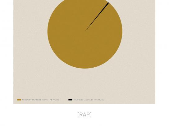 Popakademie Baden Württemberg Print Ad -  Rap