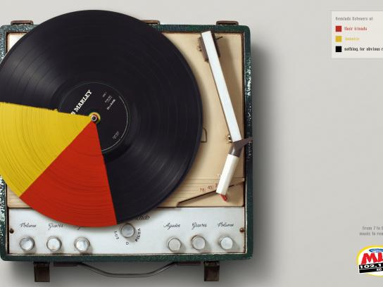 Radio Mix FM Print Ad -  Music to remember, 1
