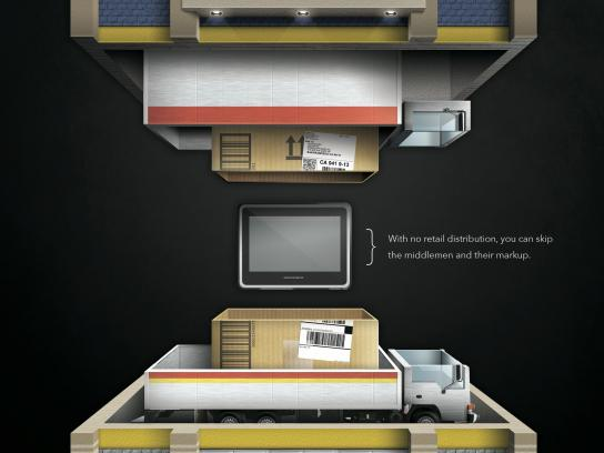 Monoprice Print Ad -  Retail Distribution