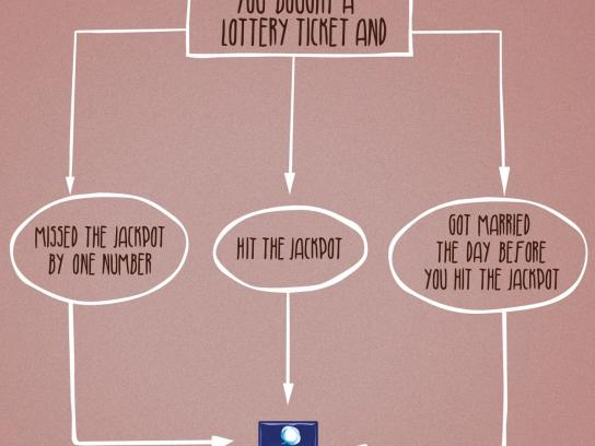 Selpak Print Ad -  Lottery
