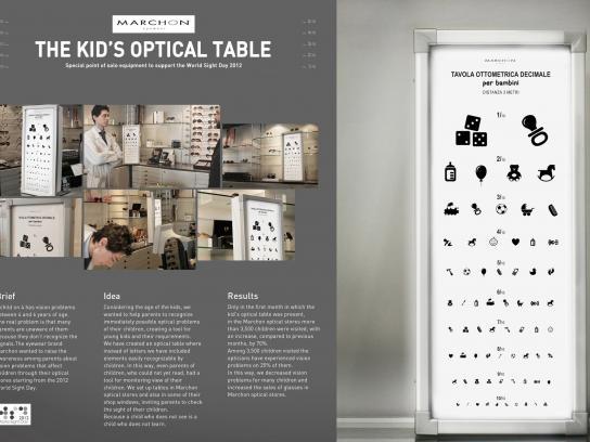Marchon Eyewear Outdoor Ad -  The Kid's Optical Table