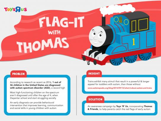 "Toys ""R"" Us Integrated Ad - Flag-It With Thomas"