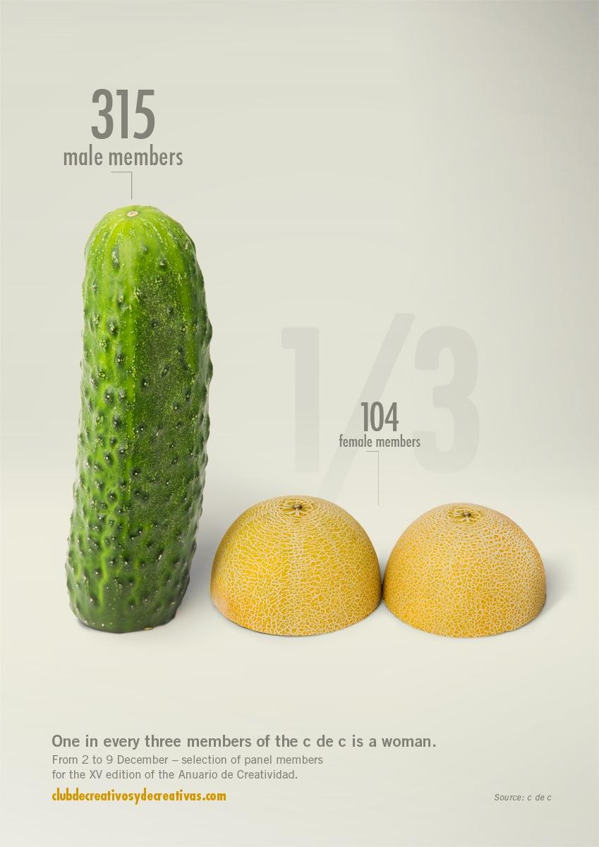 Proximity Madrid Print Ad -  Cucumbers and Melons, 1