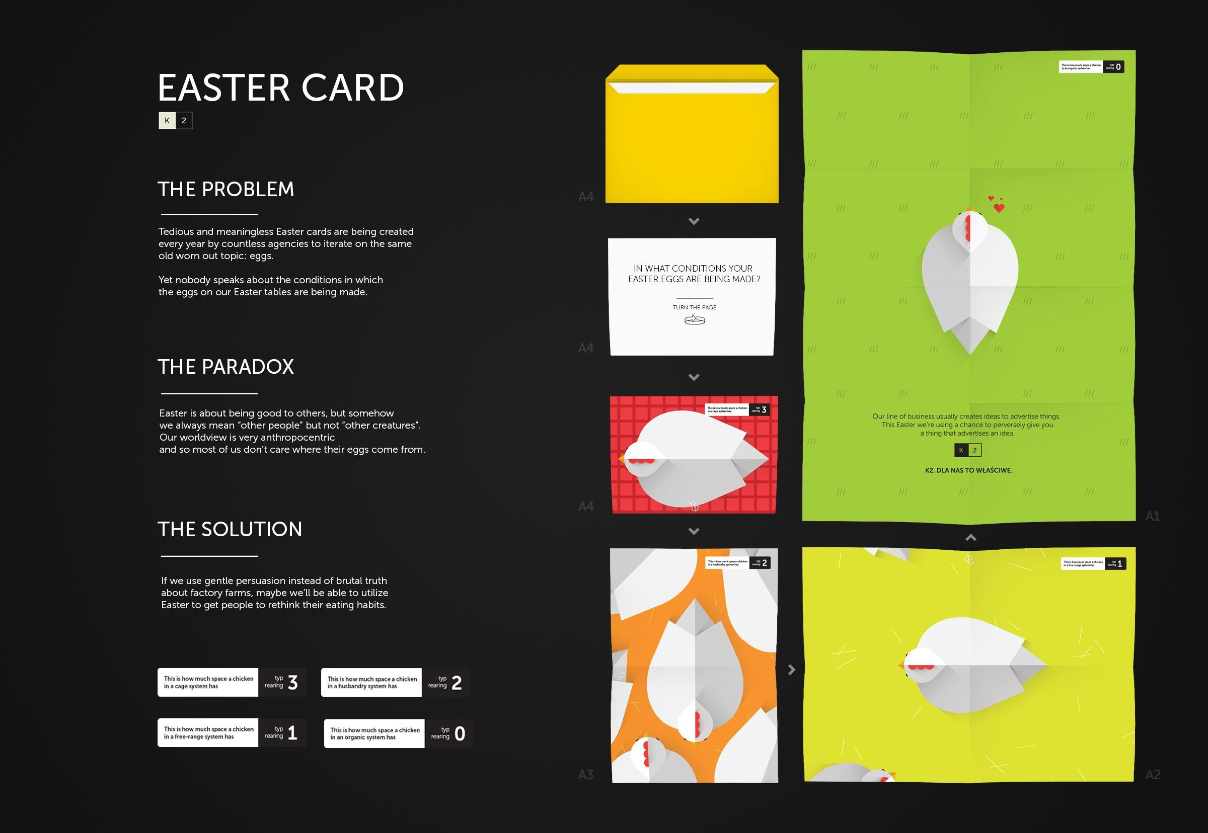 K2 Direct Ad -  Easter Card