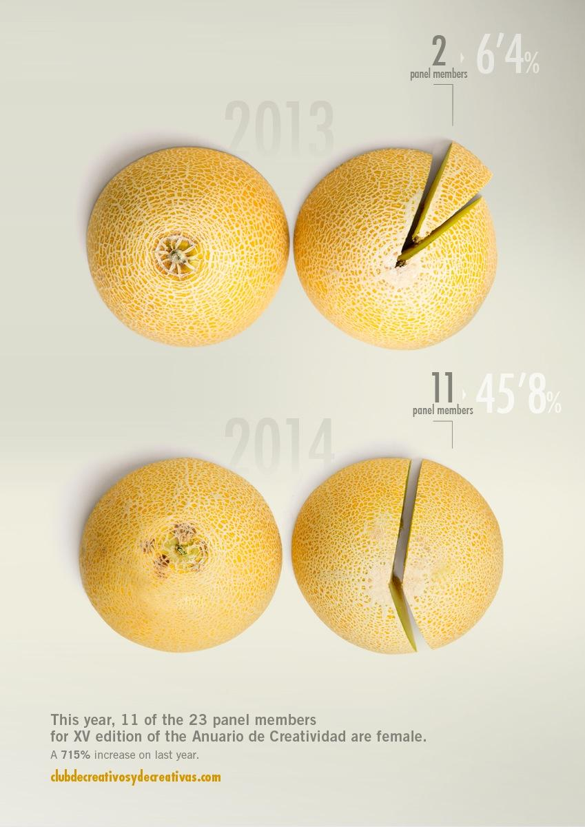 Proximity Madrid Print Ad -  Cucumbers and Melons, 4
