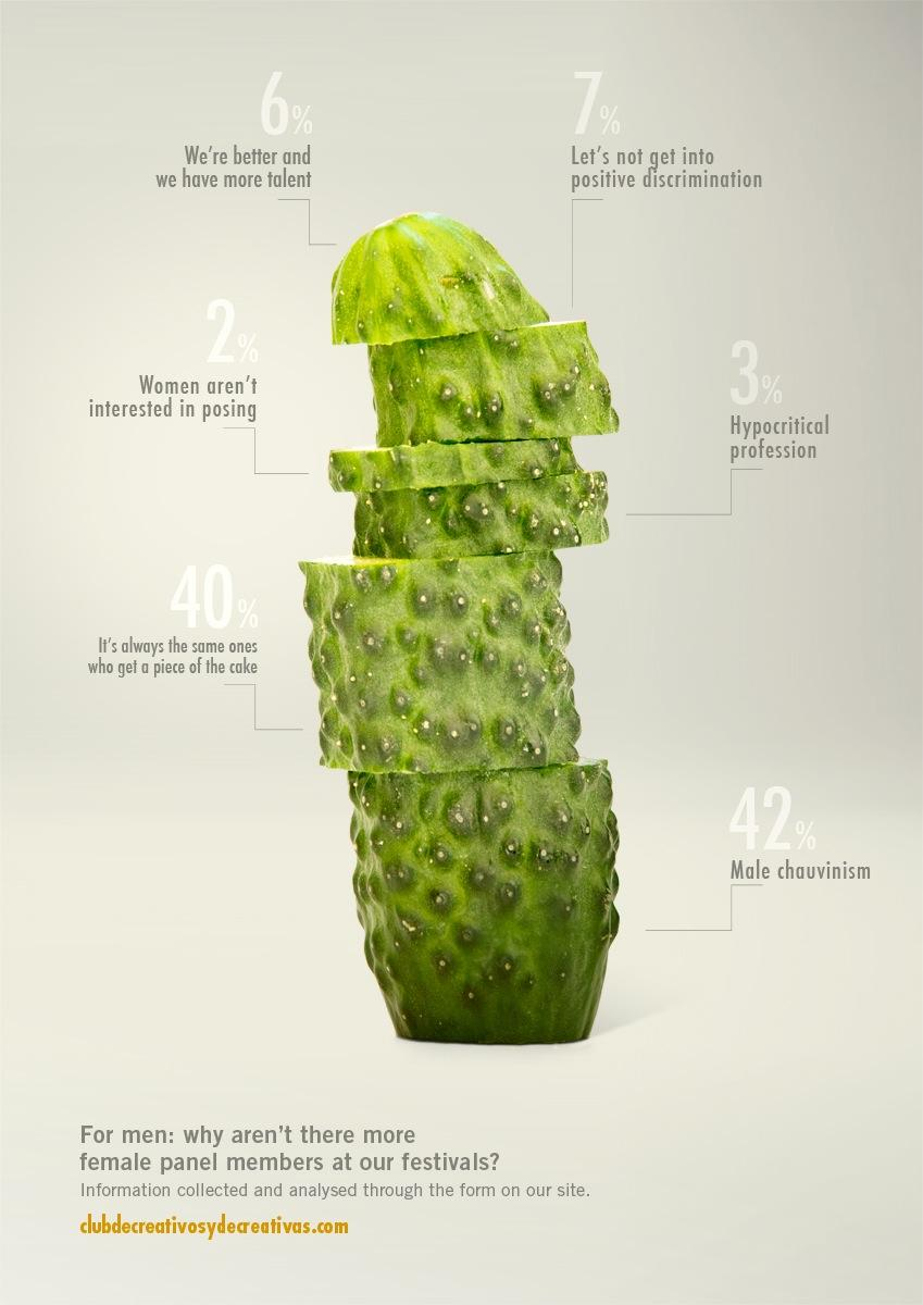 Proximity Madrid Print Ad -  Cucumbers and Melons, 5