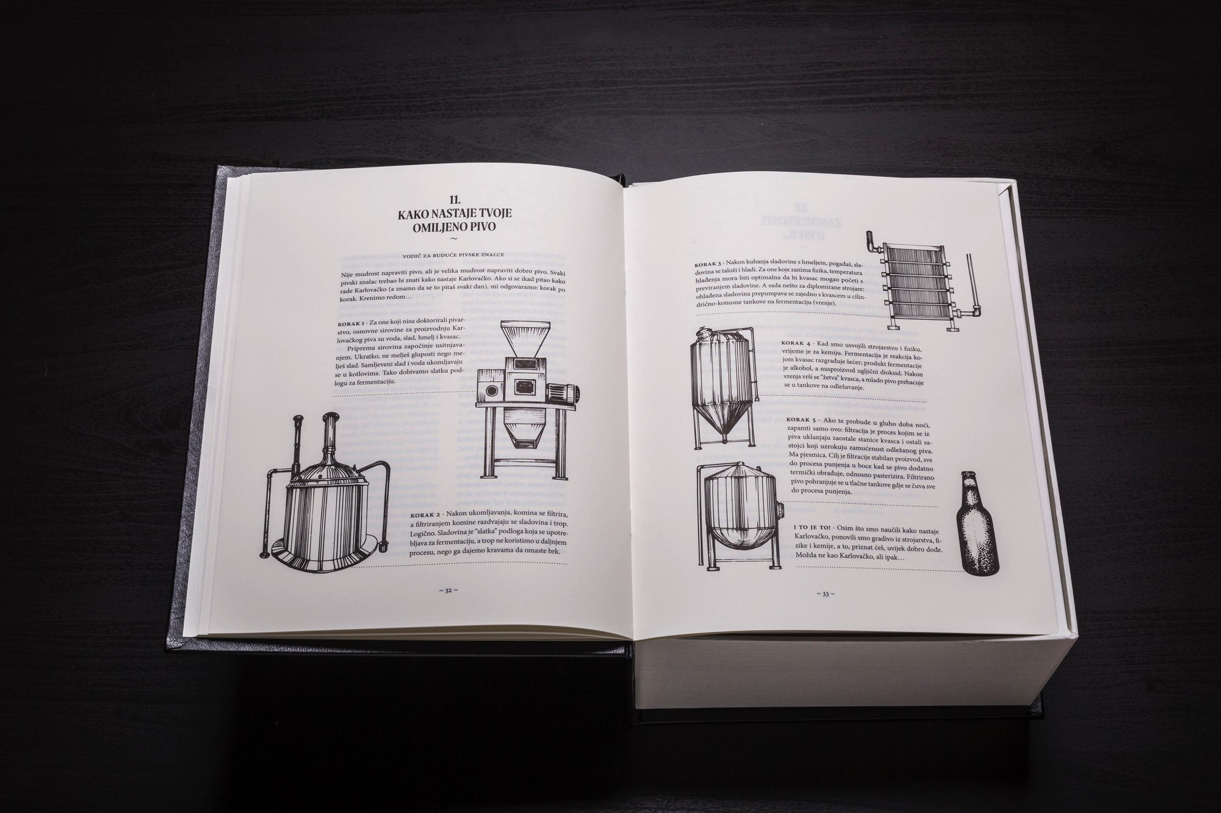 Karlovacko Pivo Direct Ad - The Beer Connoisseurs' Glossary