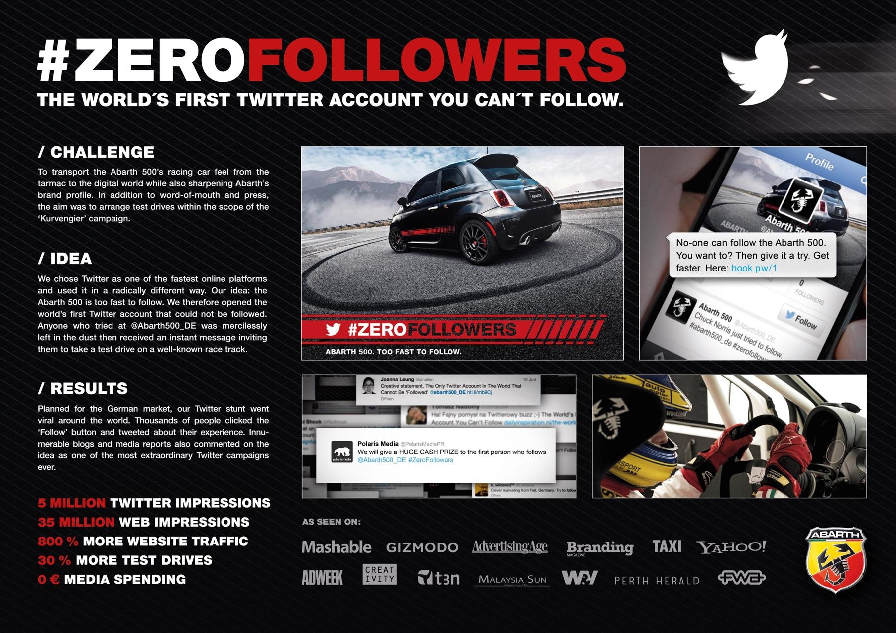 Fiat Digital Ad -  #ZeroFollowers