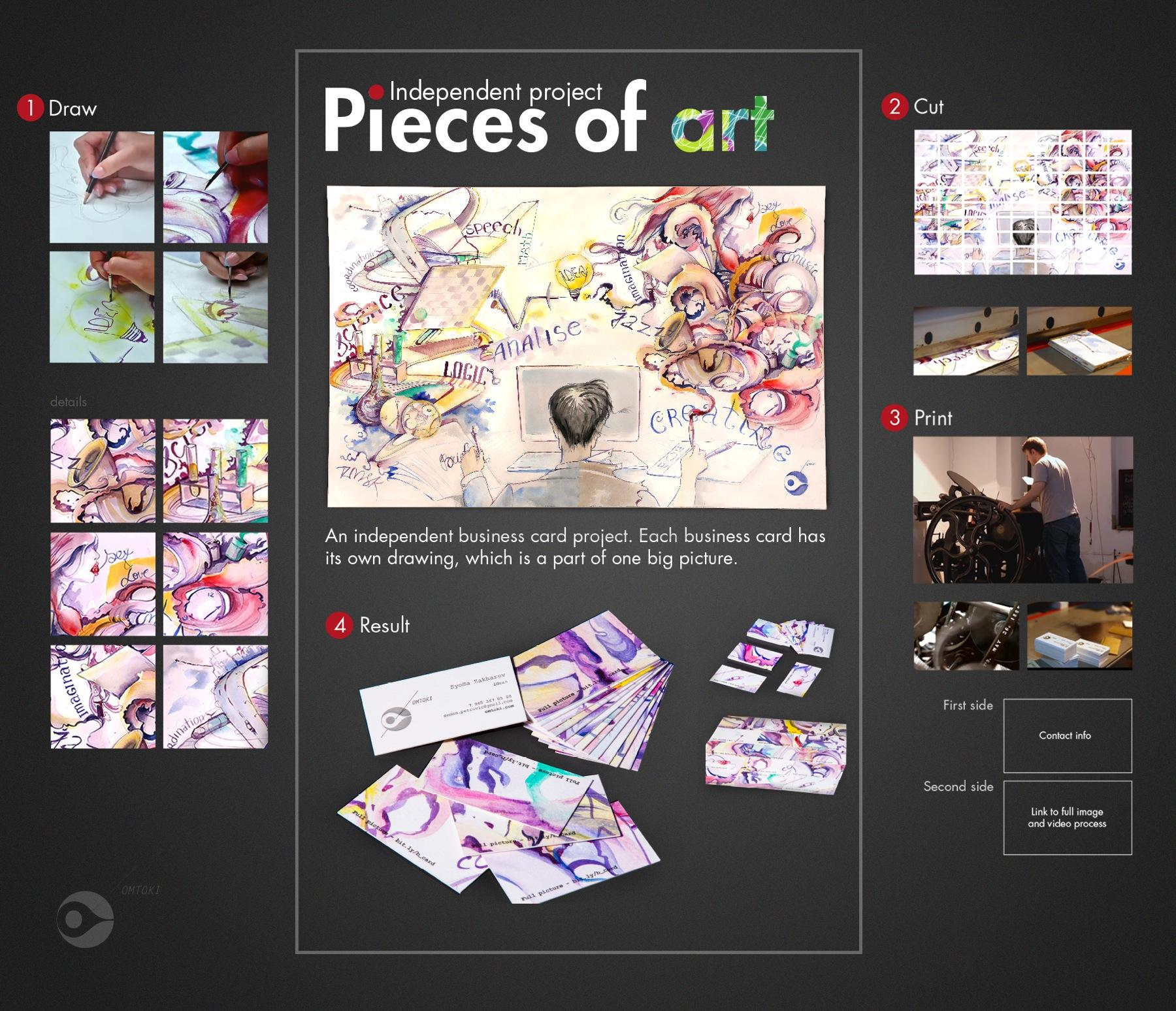 Omtoki Direct Ad -  Pieces of art