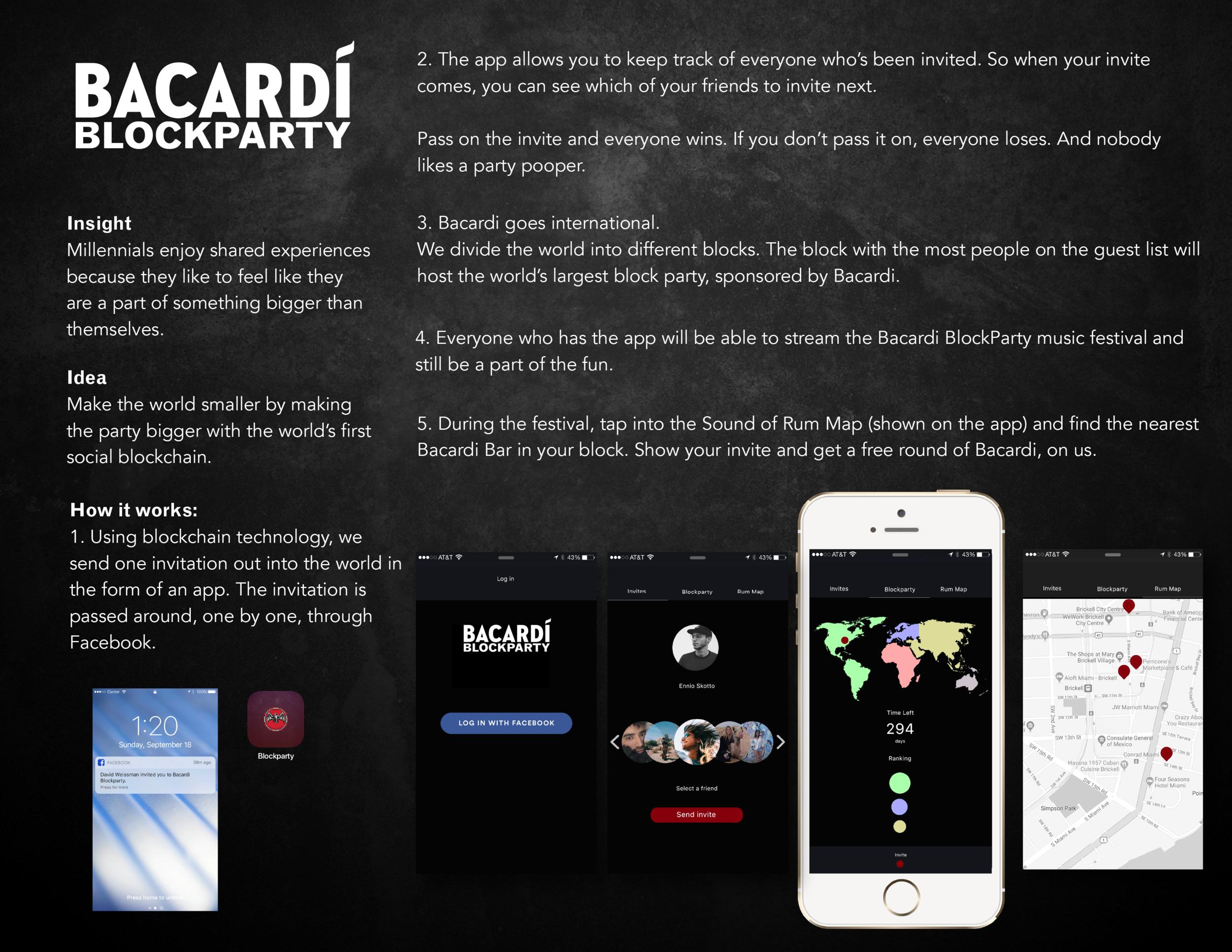 Bacardi Digital Ad - Blockparty