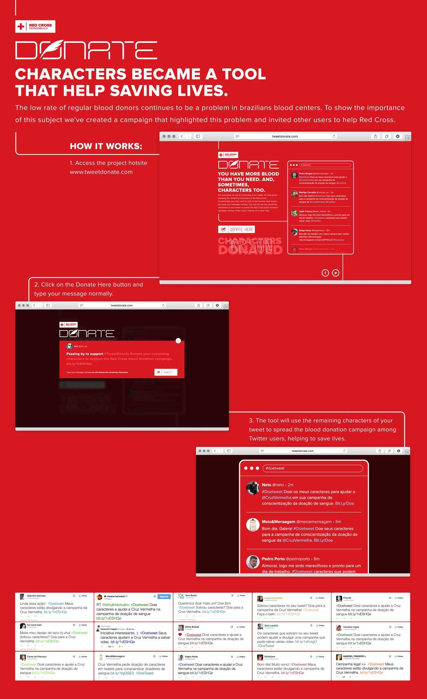 Red Cross Digital Ad -  Tweet Donate