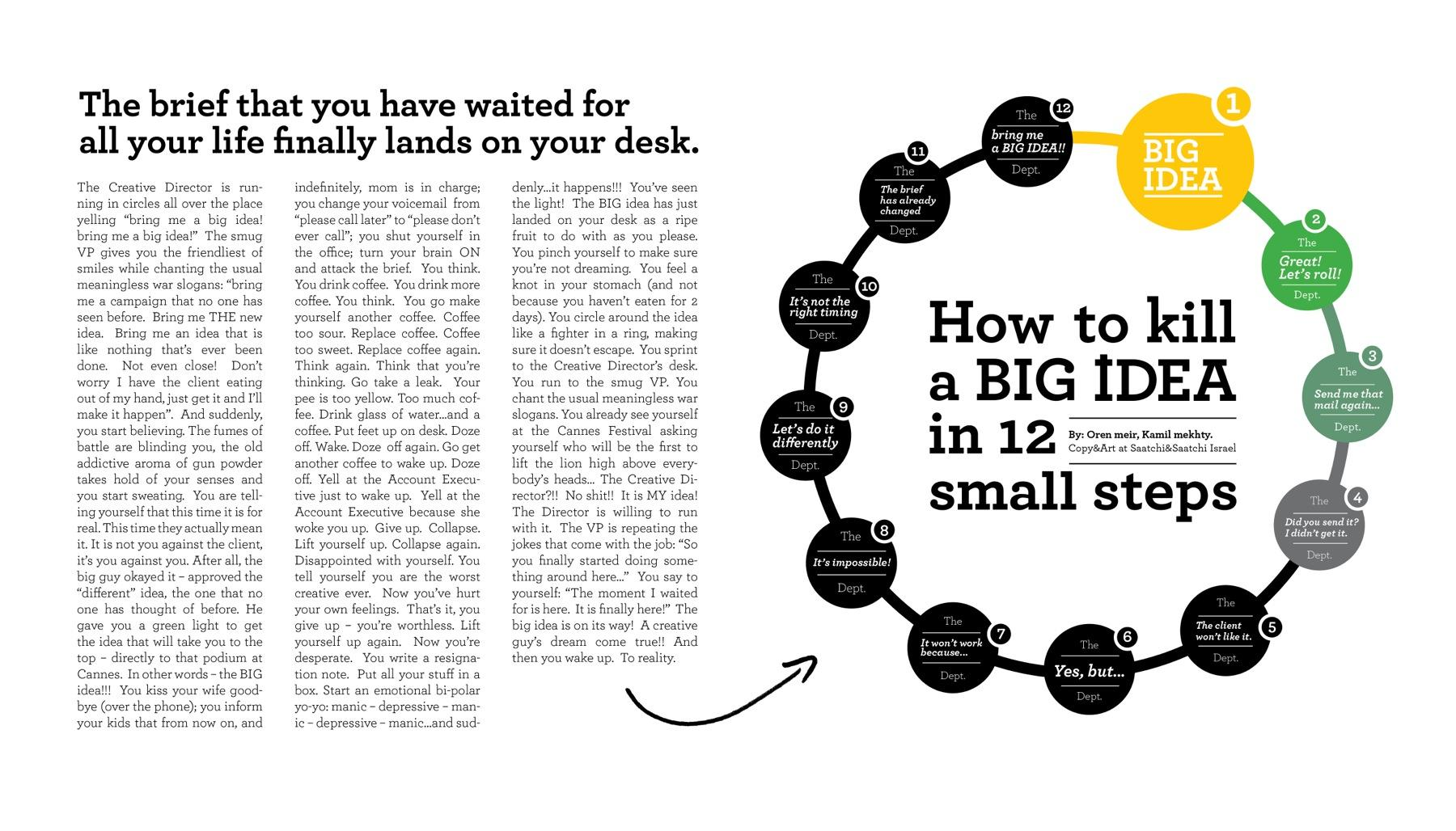 CMYK Print Ad -  Big idea