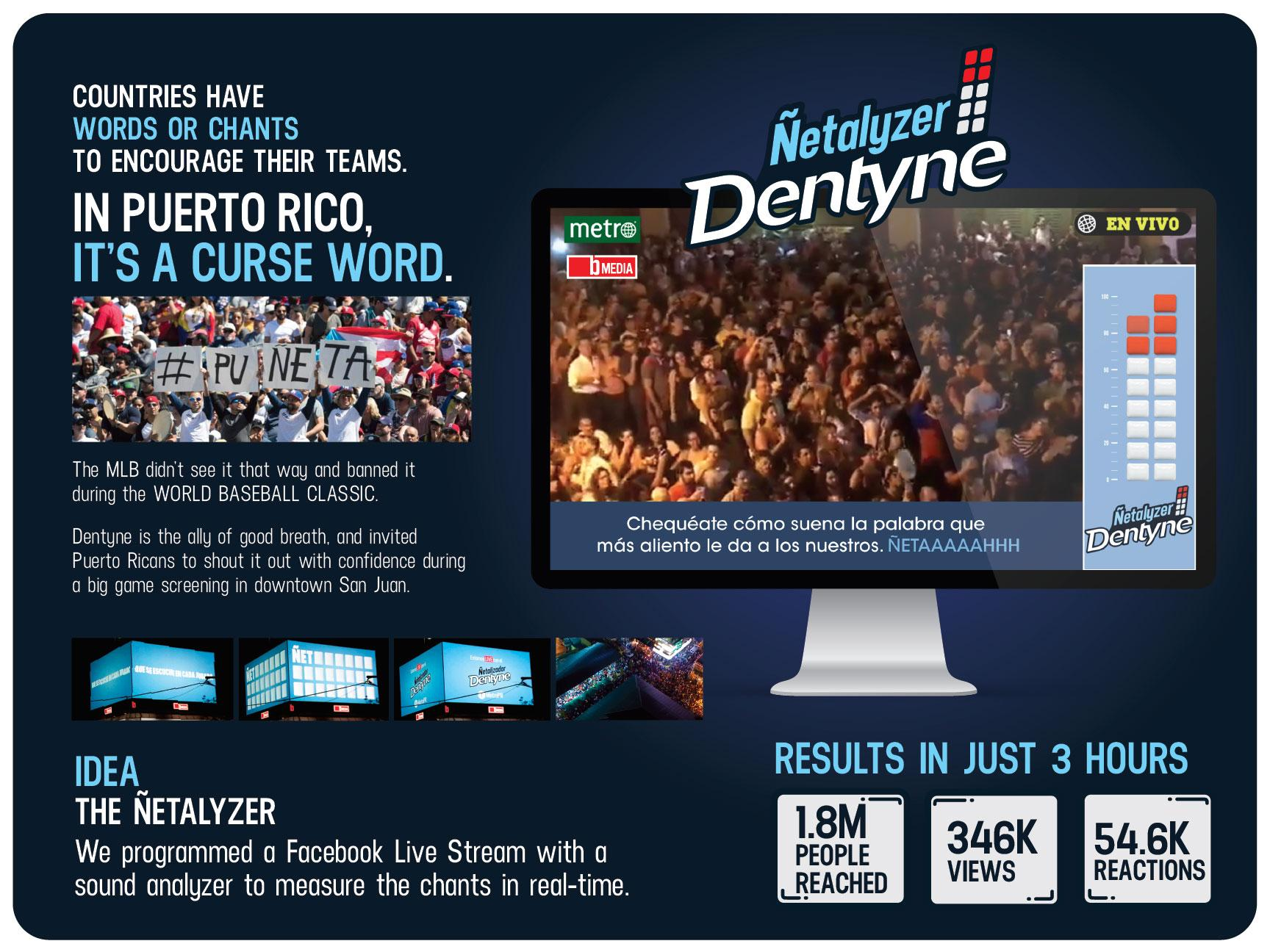 Dentyne Experiential Ad - The Ñetalyzer