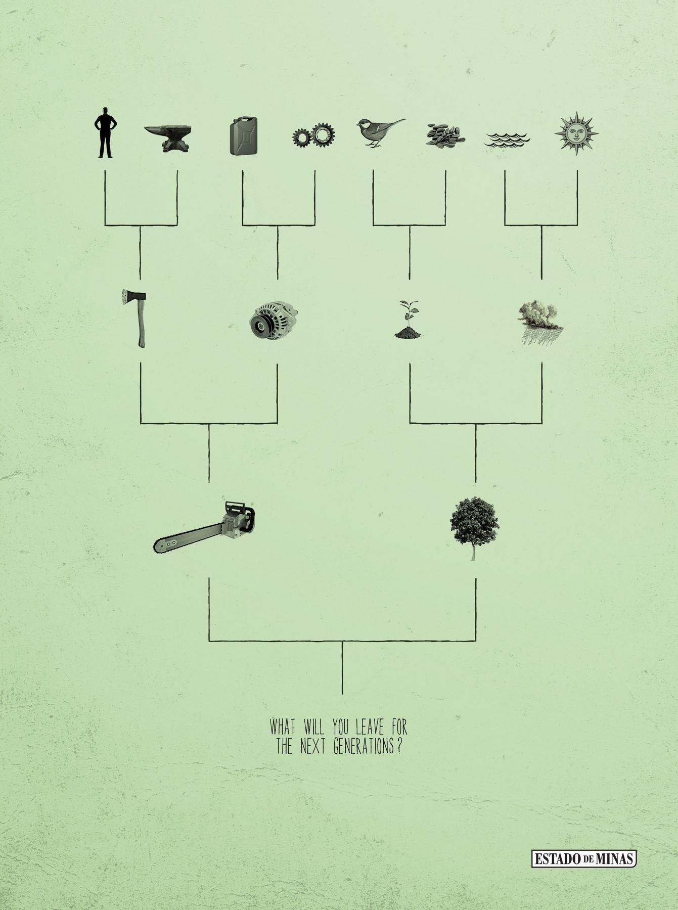 Estado de Minas Print Ad -  Generations