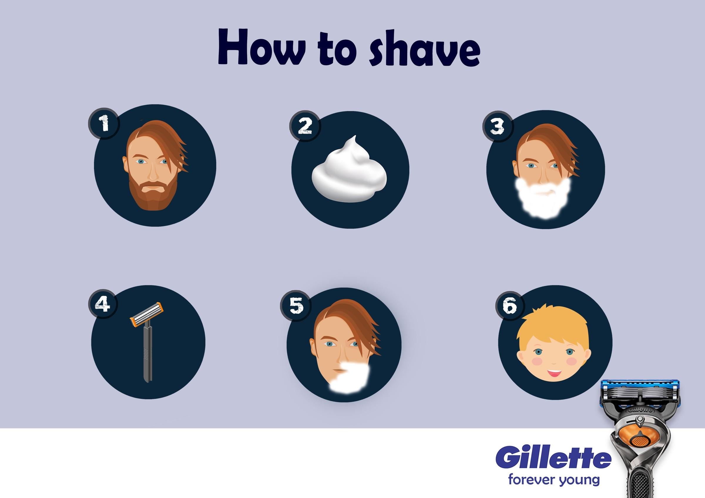 Gillette Print Ad - Forever young, 1