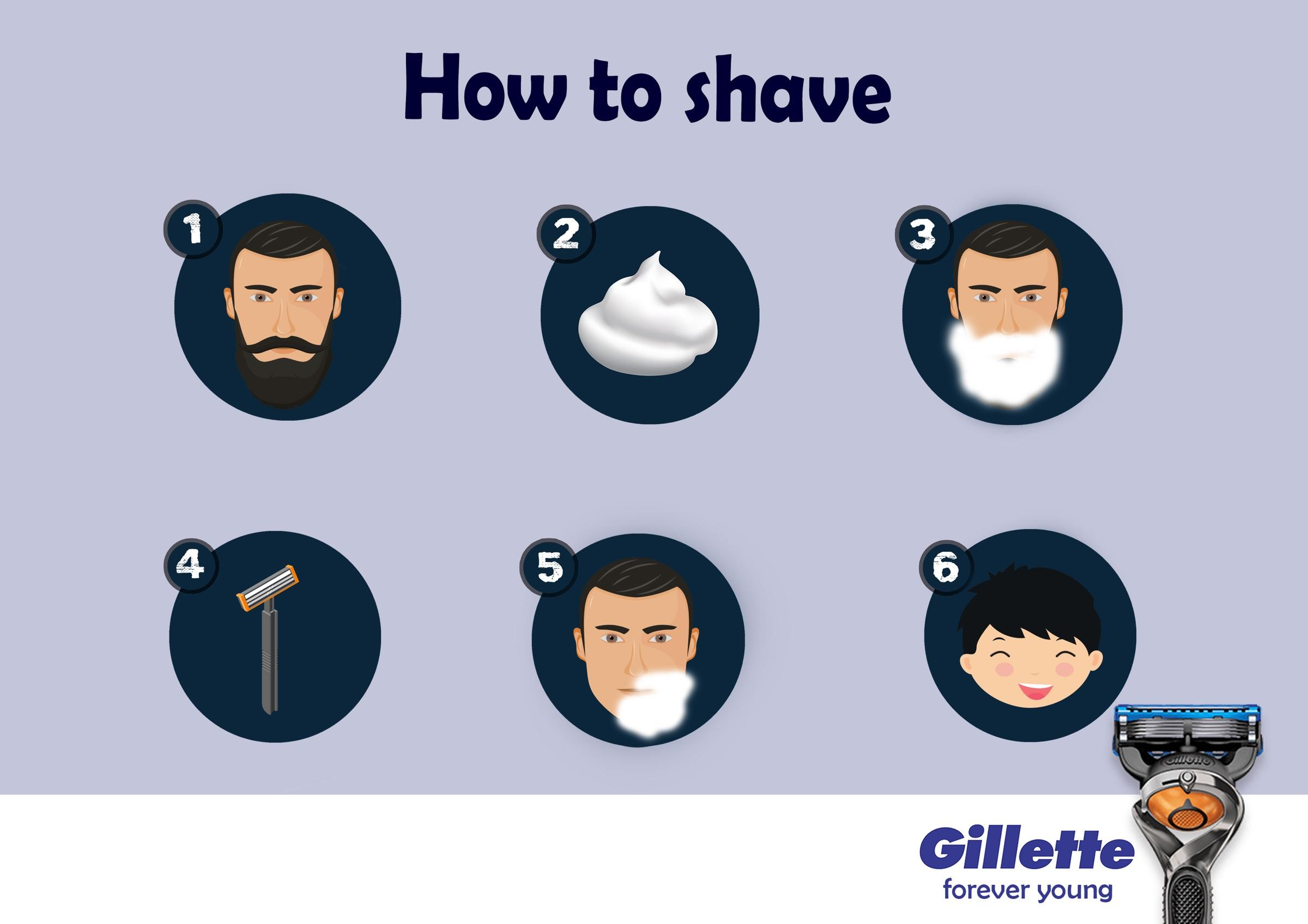 Gillette Print Ad - Forever young, 3