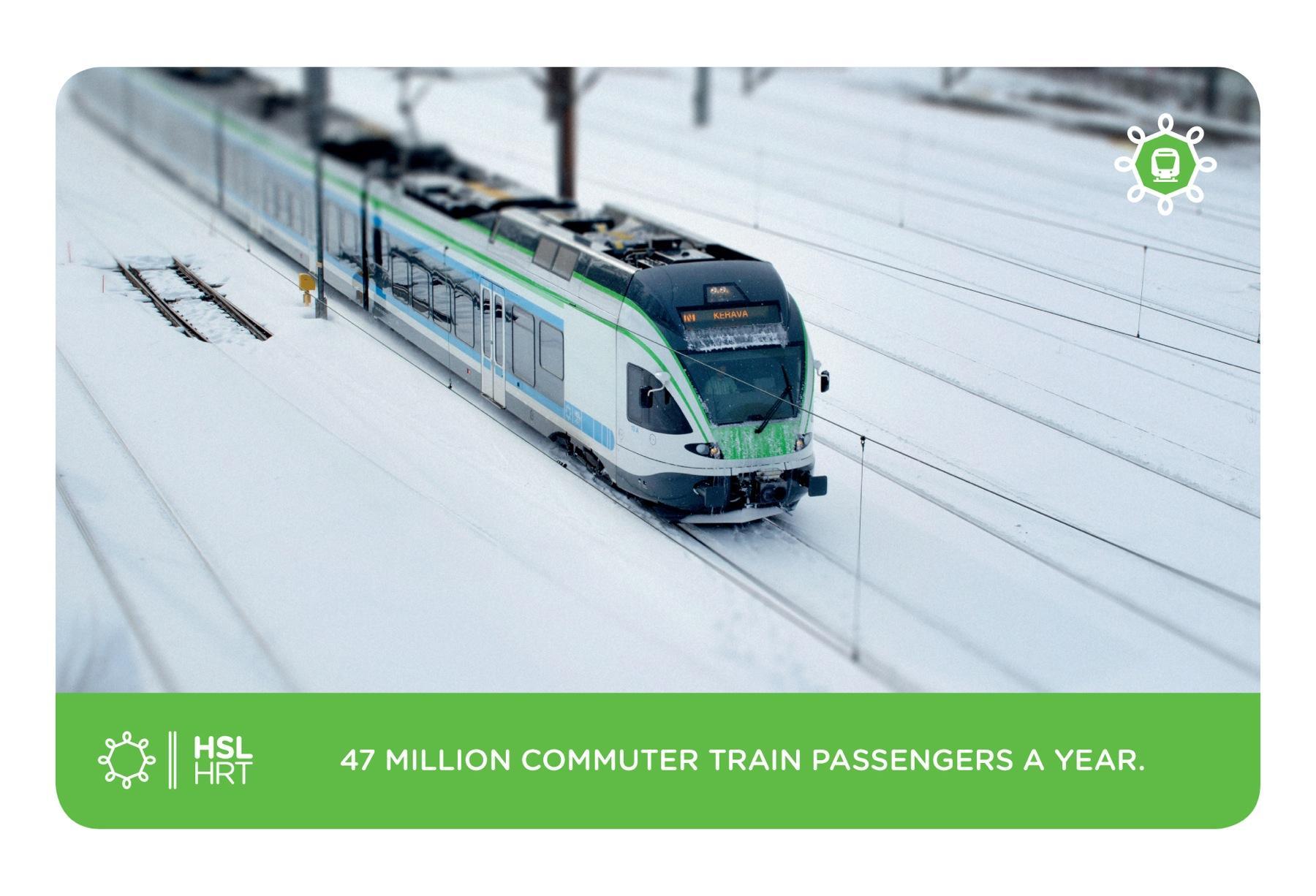 Helsinki Region Transport Outdoor Ad -  Train